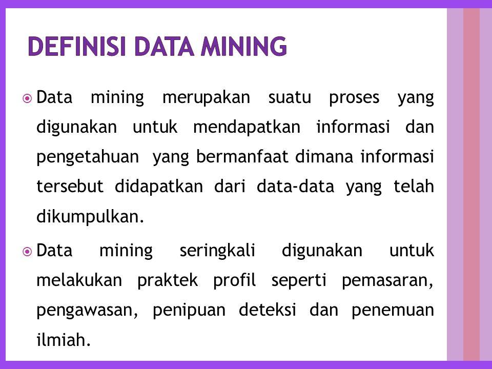  Data mining merupakan suatu proses yang digunakan untuk mendapatkan informasi dan pengetahuan yang bermanfaat dimana informasi tersebut didapatkan dari data-data yang telah dikumpulkan.