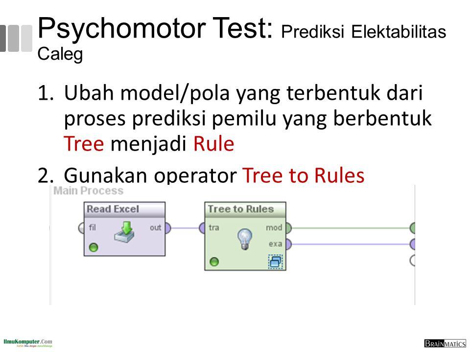 Psychomotor Test: Prediksi Elektabilitas Caleg 1.Ubah model/pola yang terbentuk dari proses prediksi pemilu yang berbentuk Tree menjadi Rule 2.Gunakan