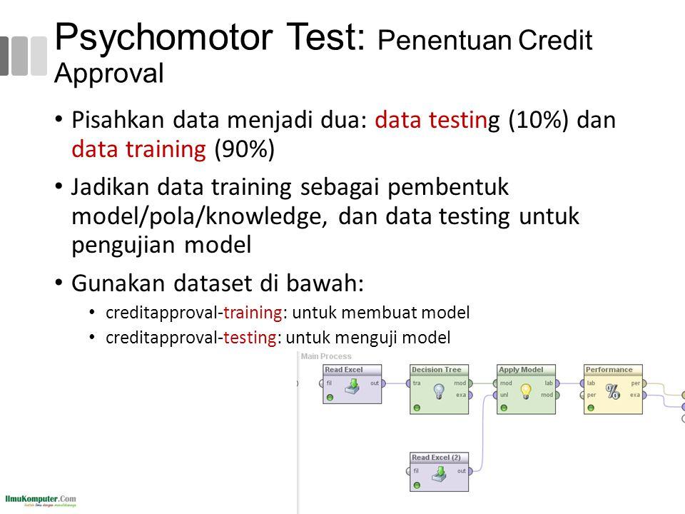 Psychomotor Test: Penentuan Credit Approval Pisahkan data menjadi dua: data testing (10%) dan data training (90%) Jadikan data training sebagai pemben