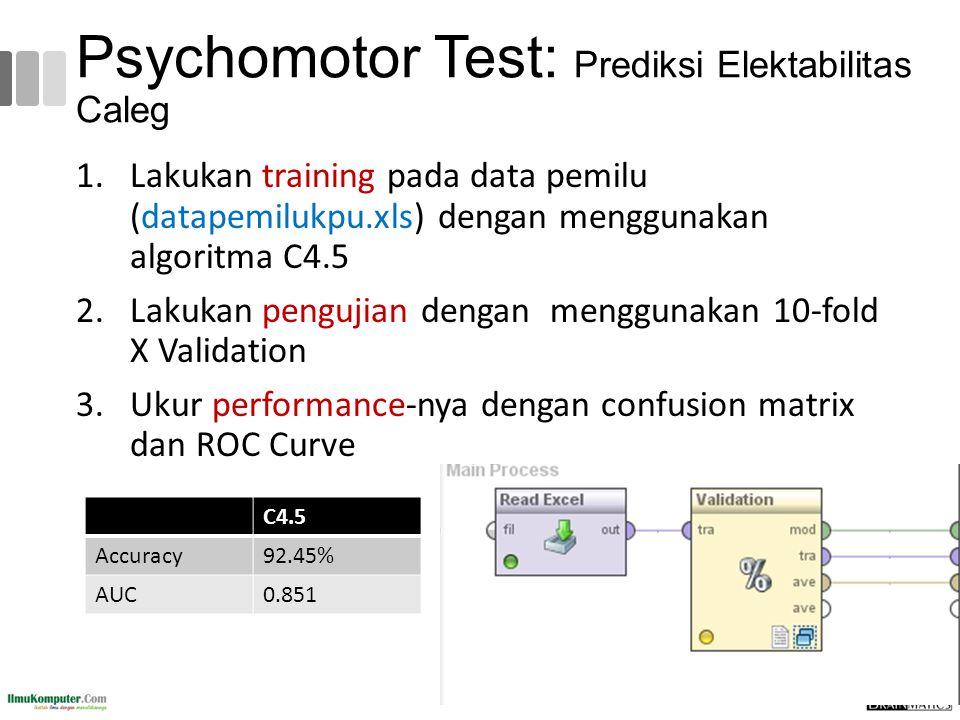 Psychomotor Test: Prediksi Elektabilitas Caleg 1.Lakukan training pada data pemilu (datapemilukpu.xls) dengan menggunakan algoritma C4.5 2.Lakukan pen
