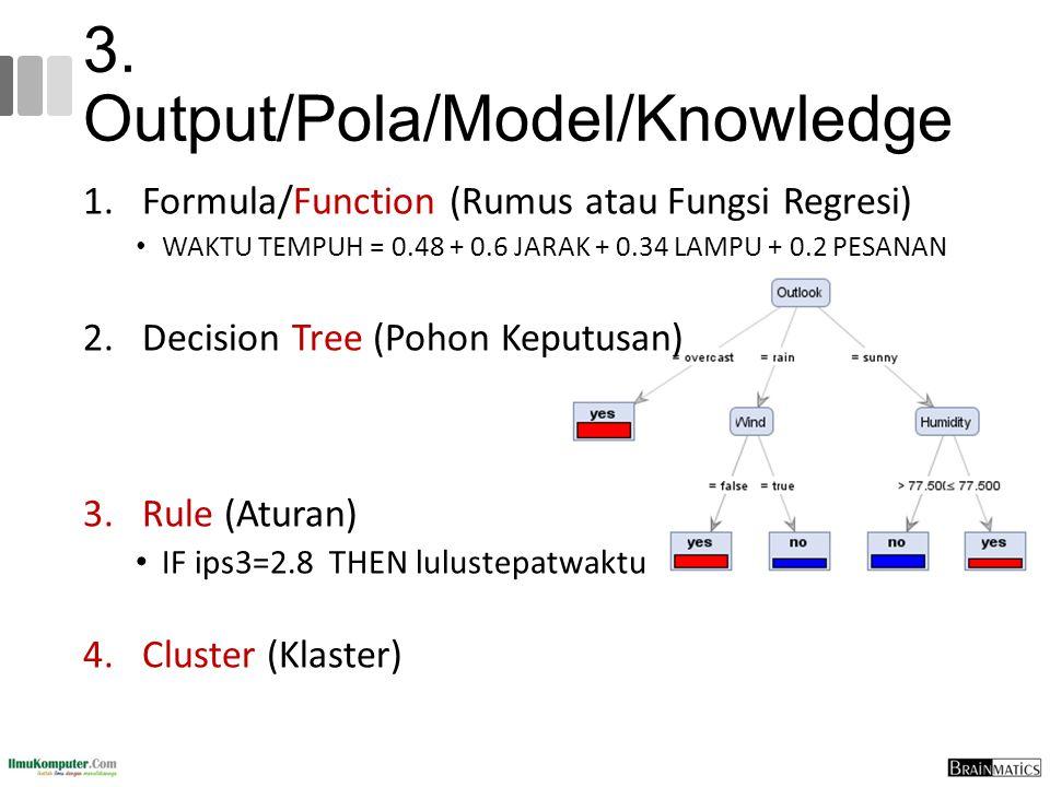3. Output/Pola/Model/Knowledge 1.Formula/Function (Rumus atau Fungsi Regresi) WAKTU TEMPUH = 0.48 + 0.6 JARAK + 0.34 LAMPU + 0.2 PESANAN 2.Decision Tr