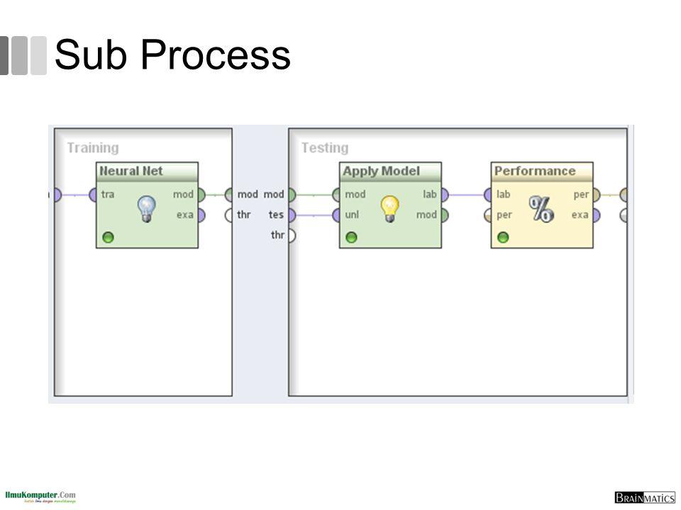 Sub Process