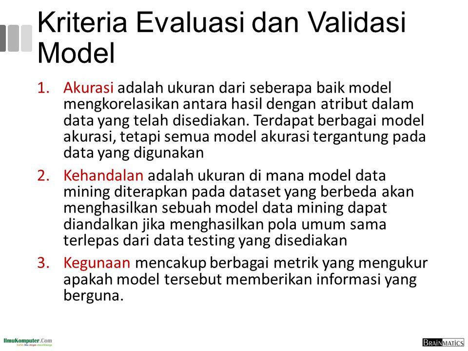 Kriteria Evaluasi dan Validasi Model 1.Akurasi adalah ukuran dari seberapa baik model mengkorelasikan antara hasil dengan atribut dalam data yang tela