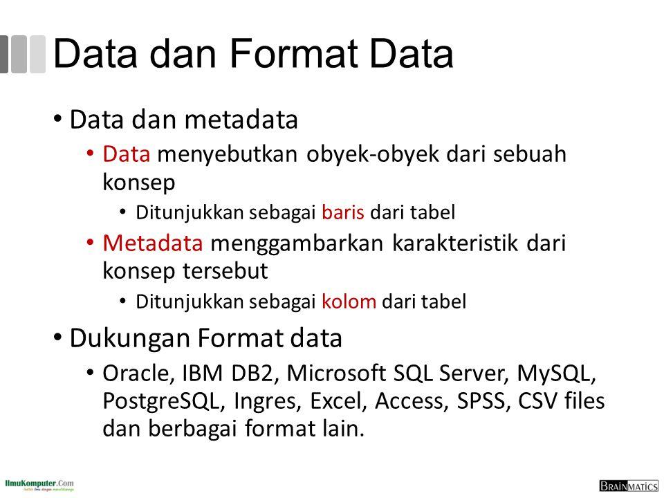 Data dan Format Data Data dan metadata Data menyebutkan obyek-obyek dari sebuah konsep Ditunjukkan sebagai baris dari tabel Metadata menggambarkan kar