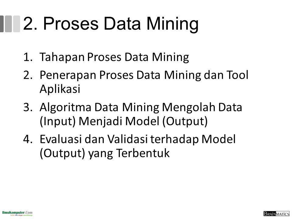 2. Proses Data Mining 1.Tahapan Proses Data Mining 2.Penerapan Proses Data Mining dan Tool Aplikasi 3.Algoritma Data Mining Mengolah Data (Input) Menj