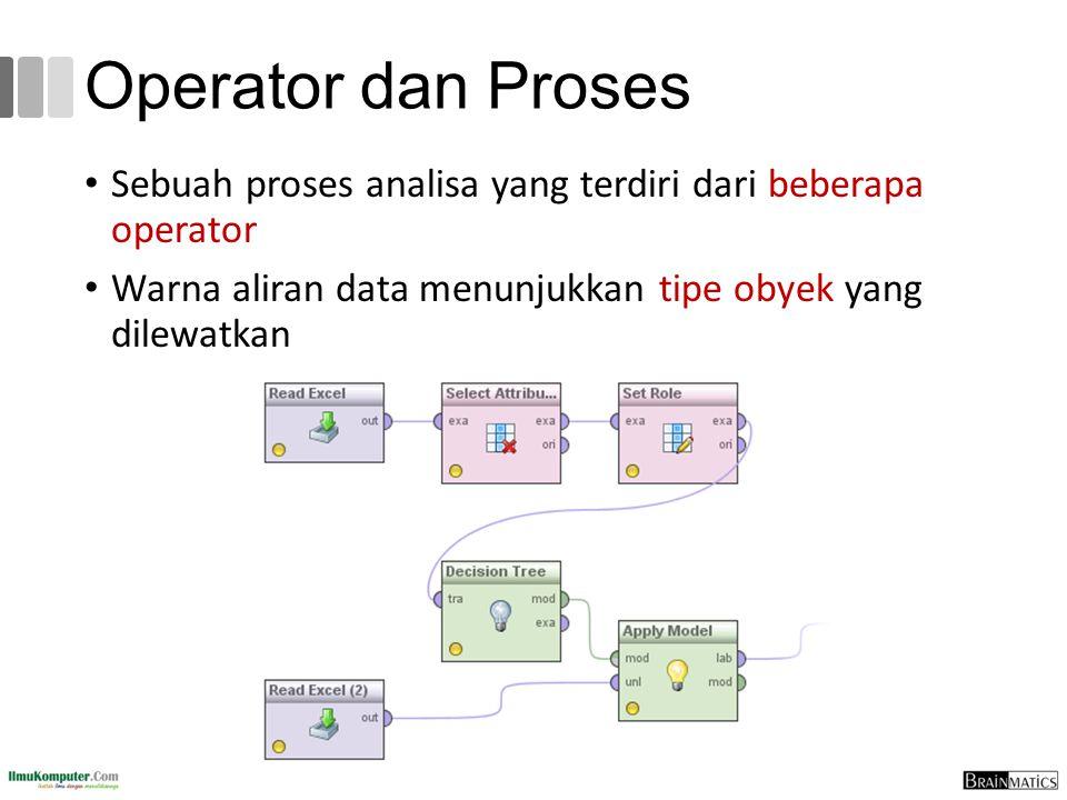 Operator dan Proses Sebuah proses analisa yang terdiri dari beberapa operator Warna aliran data menunjukkan tipe obyek yang dilewatkan