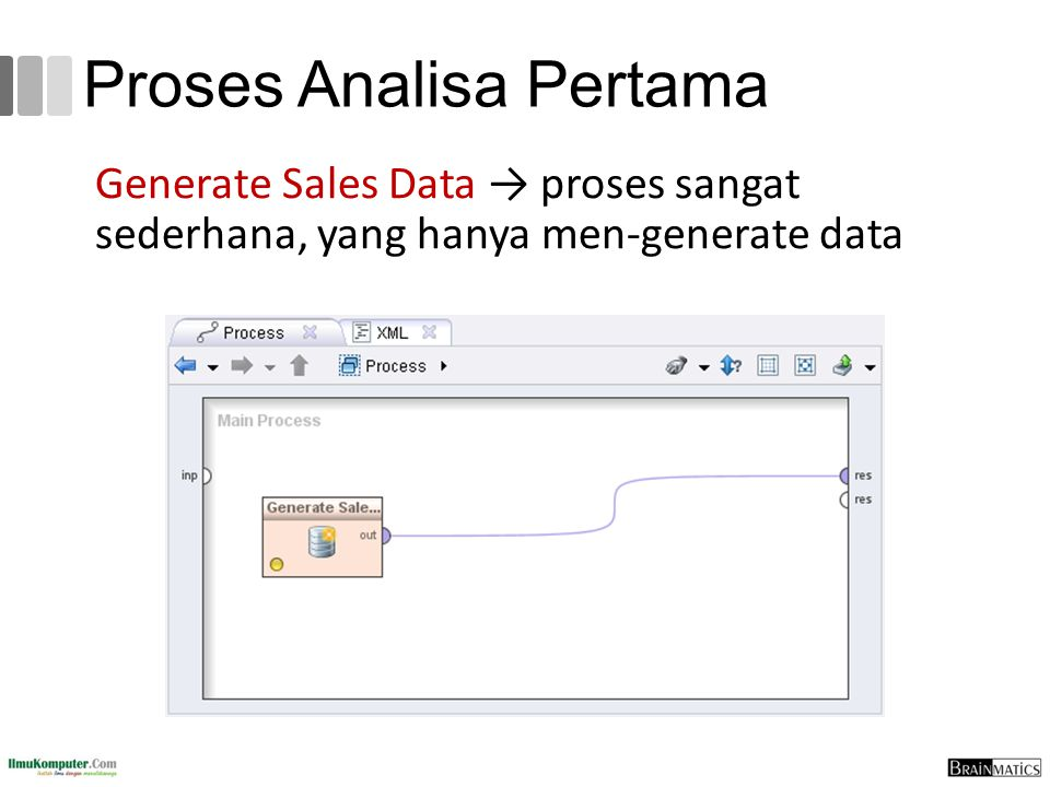 Generate Sales Data → proses sangat sederhana, yang hanya men-generate data
