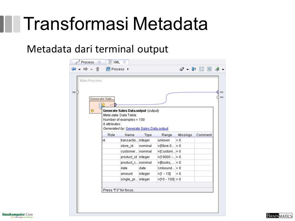 Transformasi Metadata Metadata dari terminal output