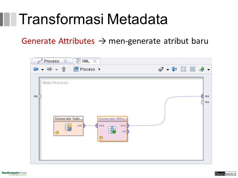 Transformasi Metadata Generate Attributes → men-generate atribut baru