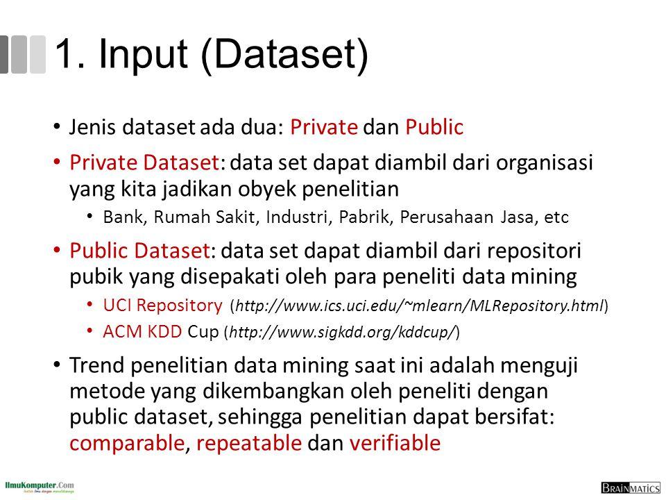 1. Input (Dataset) Jenis dataset ada dua: Private dan Public Private Dataset: data set dapat diambil dari organisasi yang kita jadikan obyek penelitia