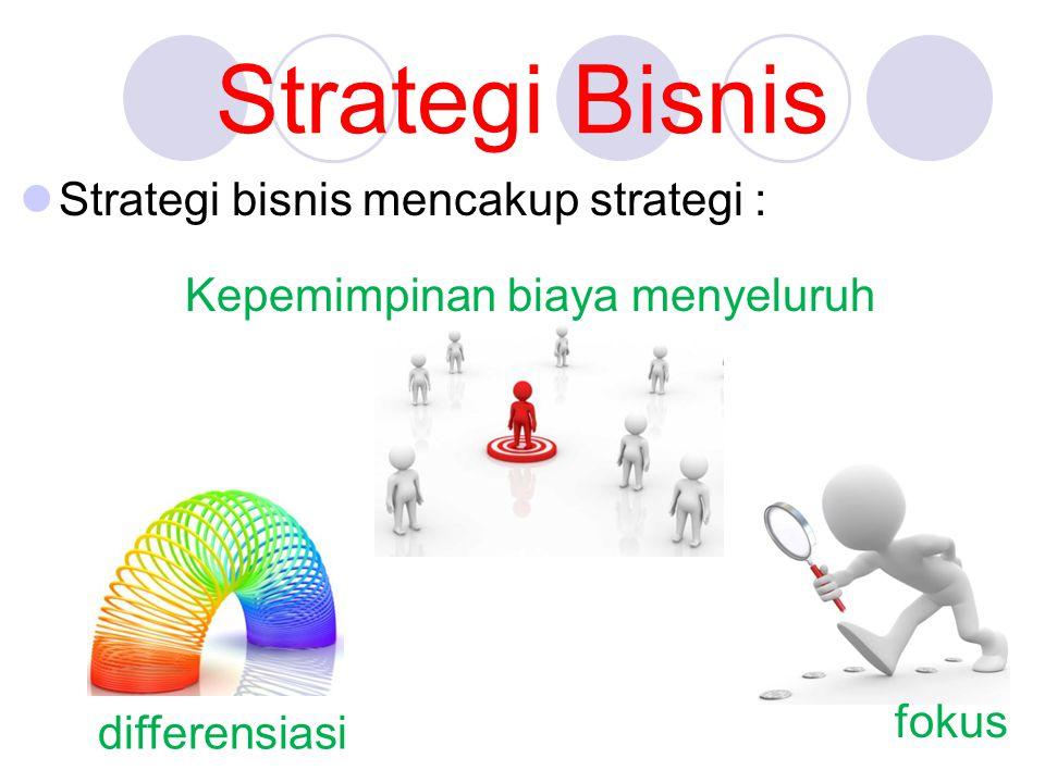 Strategi Bisnis Strategi bisnis mencakup strategi : differensiasi Kepemimpinan biaya menyeluruh fokus