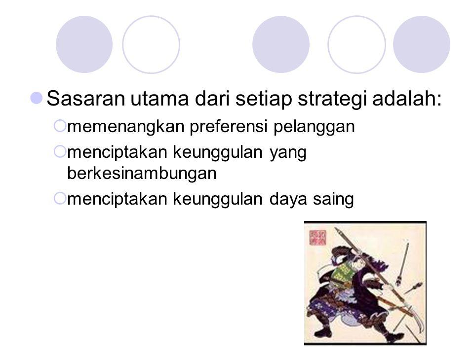 Sasaran utama dari setiap strategi adalah:  memenangkan preferensi pelanggan  menciptakan keunggulan yang berkesinambungan  menciptakan keunggulan