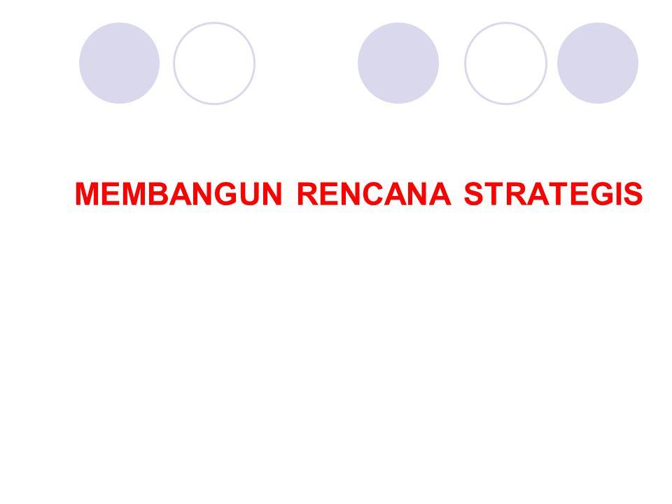 MEMBANGUN RENCANA STRATEGIS