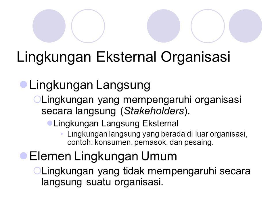 Lingkungan Eksternal Organisasi Lingkungan Langsung  Lingkungan yang mempengaruhi organisasi secara langsung (Stakeholders). Lingkungan Langsung Ekst