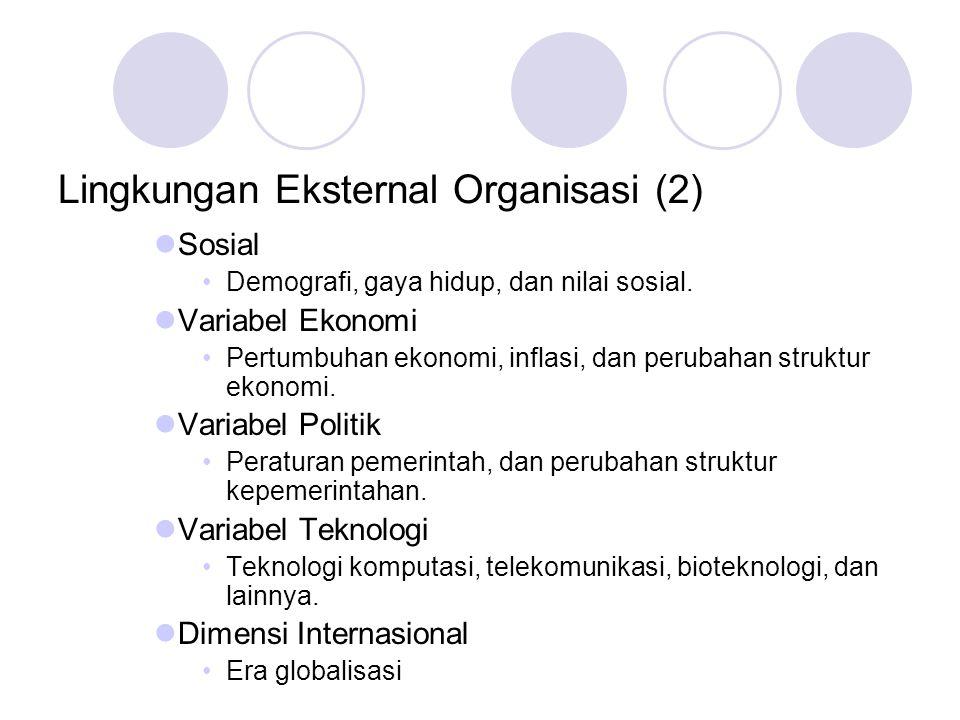 Lingkungan Eksternal Organisasi (2) Sosial Demografi, gaya hidup, dan nilai sosial. Variabel Ekonomi Pertumbuhan ekonomi, inflasi, dan perubahan struk