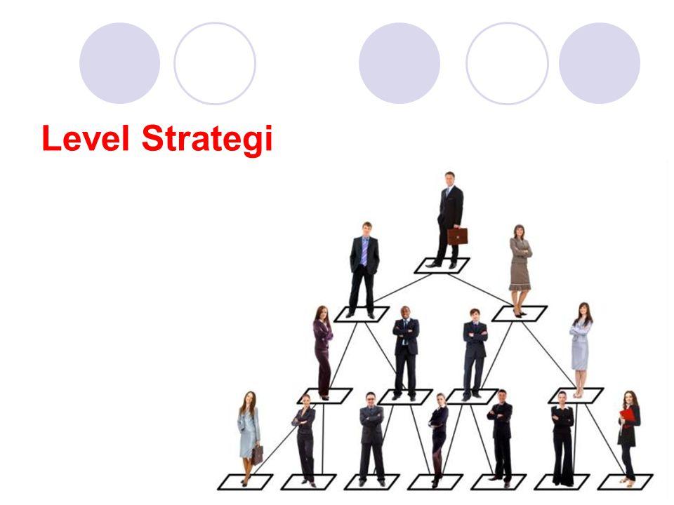 Level Strategi