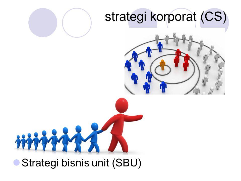 strategi korporat Dirumuskan oleh Pemimpin puncak Fokus pada di area mana perusahaan akan bersaing Pengembangan rencana jangka panjang dari organisasi.