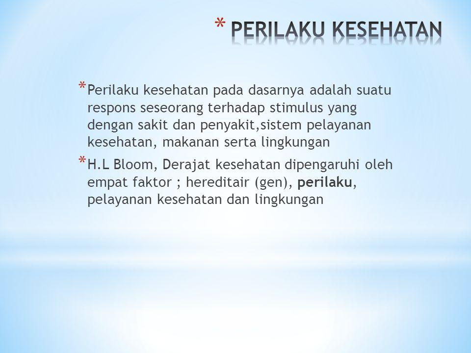 * Perilaku kesehatan pada dasarnya adalah suatu respons seseorang terhadap stimulus yang dengan sakit dan penyakit,sistem pelayanan kesehatan, makanan serta lingkungan * H.L Bloom, Derajat kesehatan dipengaruhi oleh empat faktor ; hereditair (gen), perilaku, pelayanan kesehatan dan lingkungan