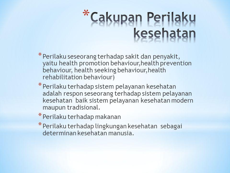* Perilaku seseorang terhadap sakit dan penyakit, yaitu health promotion behaviour,health prevention behaviour, health seeking behaviour,health rehabi