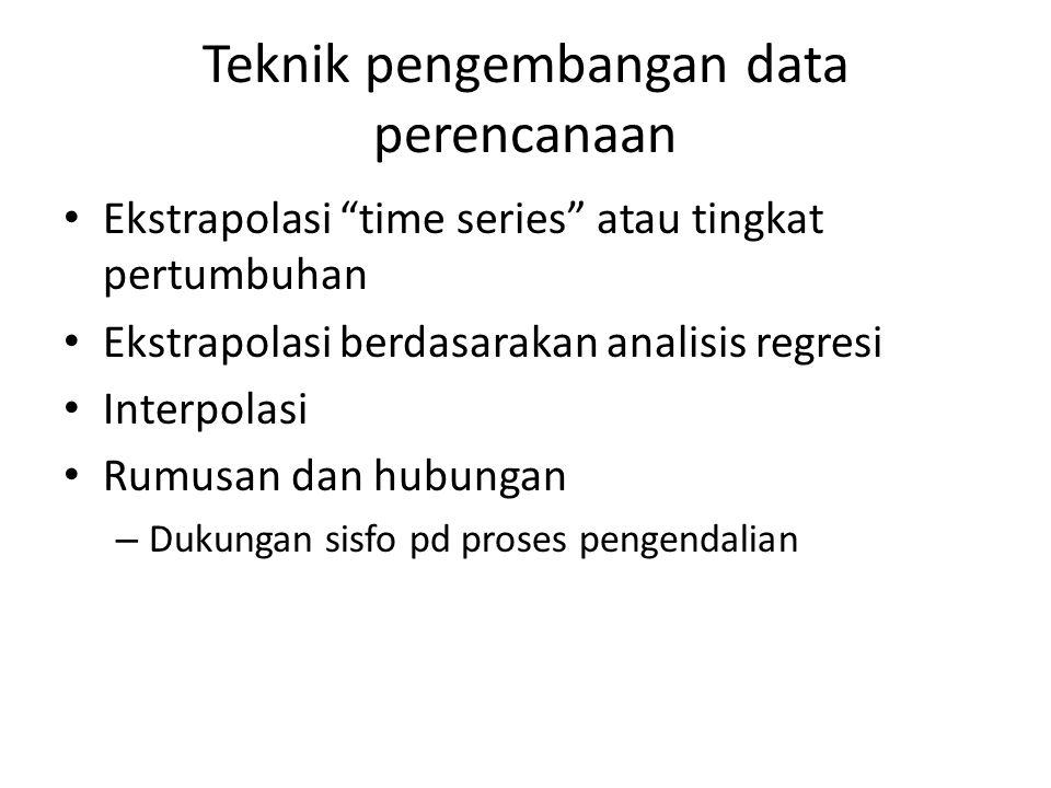"""Teknik pengembangan data perencanaan Ekstrapolasi """"time series"""" atau tingkat pertumbuhan Ekstrapolasi berdasarakan analisis regresi Interpolasi Rumusa"""