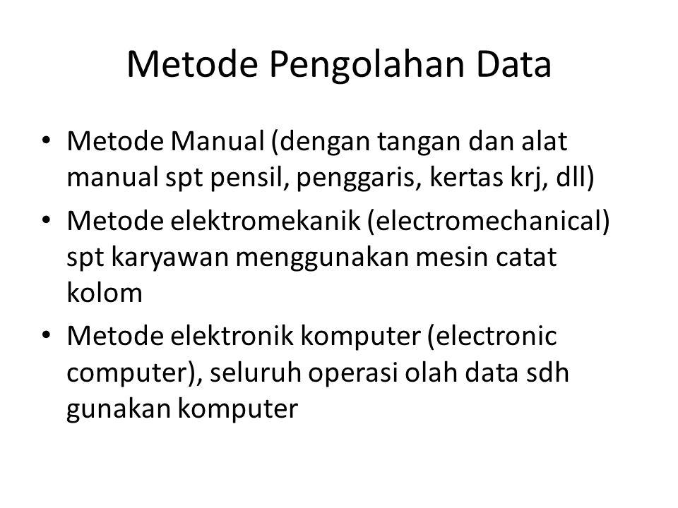 Pertimbangan dalam pemilihan metode Volume unsur-unsur data yang dimuat Kompleksitas operasi pengolahan data yg diperlukan Batasan waktu pengolahan Tuntutan perhitungan Ketersediaan anggaran Ketersediaan sumber daya