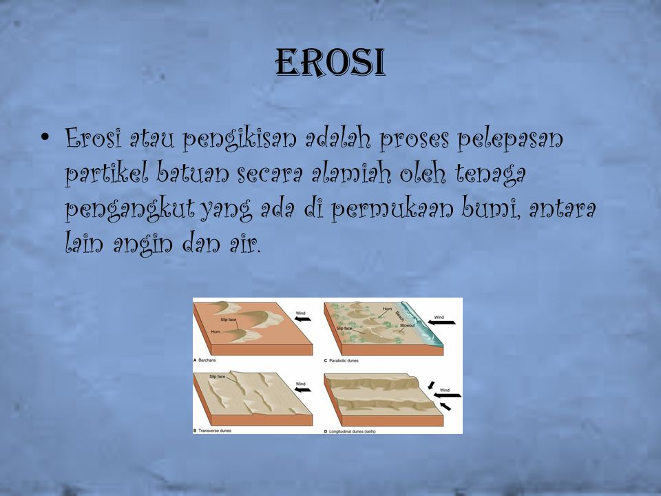 Erosi Erosi atau pengikisan adalah proses pelepasan partikel batuan secara alamiah oleh tenaga pengangkut yang ada di permukaan bumi, antara lain angi