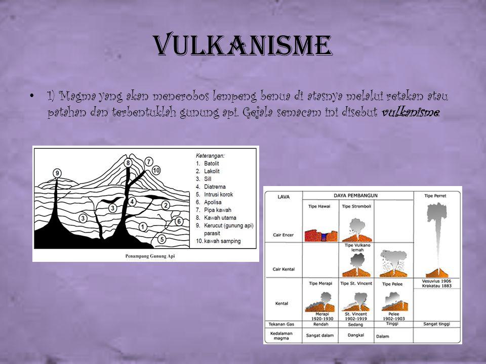 Vulkanisme 1) Magma yang akan menerobos lempeng benua di atasnya melalui retakan atau patahan dan terbentuklah gunung api. Gejala semacam ini disebut
