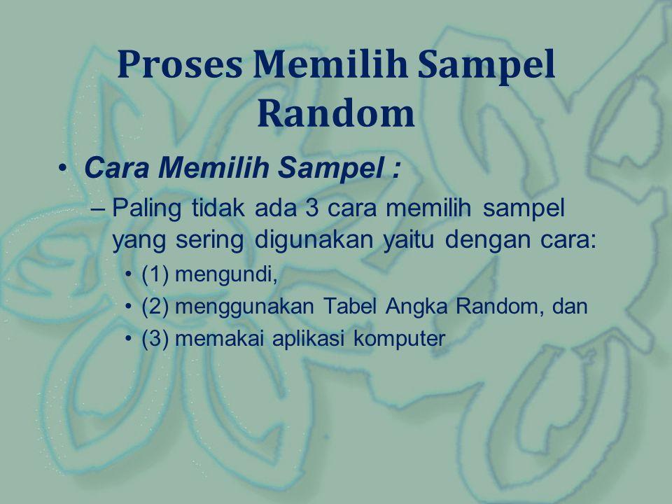 Cara Memilih Sampel : –Paling tidak ada 3 cara memilih sampel yang sering digunakan yaitu dengan cara: (1) mengundi, (2) menggunakan Tabel Angka Rando