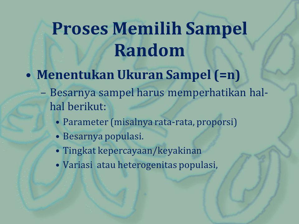 Menentukan Ukuran Sampel (=n) –Besarnya sampel harus memperhatikan hal- hal berikut: Parameter (misalnya rata-rata, proporsi) Besarnya populasi. Tingk