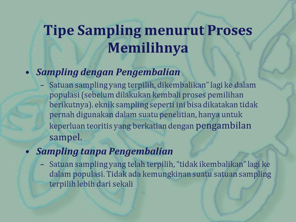 """Tipe Sampling menurut Proses Memilihnya Sampling dengan Pengembalian –Satuan sampling yang terpilih, dikembalikan"""" lagi ke dalam populasi (sebelum dil"""