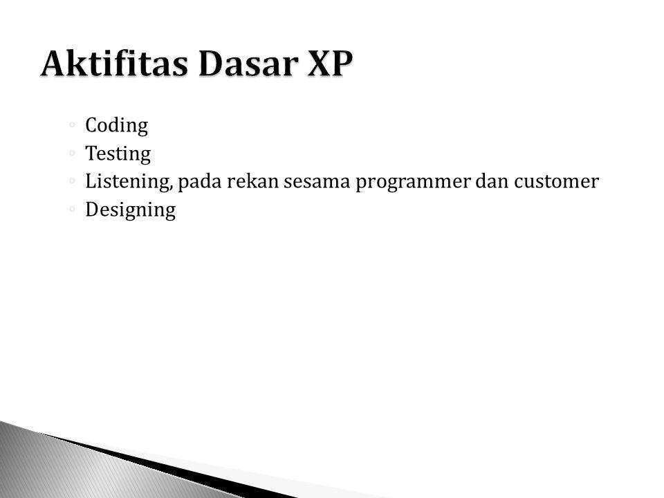 ◦ Coding ◦ Testing ◦ Listening, pada rekan sesama programmer dan customer ◦ Designing