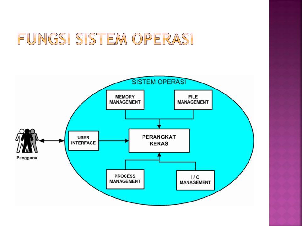 Sistem operasi termasuk dalam kelompok system software yaitu perangkat lunak yang berperan dalam menjalankan perangkat keras komputer dan sistem kompu