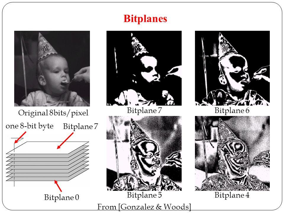 Bitplanes From [Gonzalez & Woods] Original 8bits/pixel Bitplane 7Bitplane 6 Bitplane 5Bitplane 4 one 8-bit byte Bitplane 7 Bitplane 0