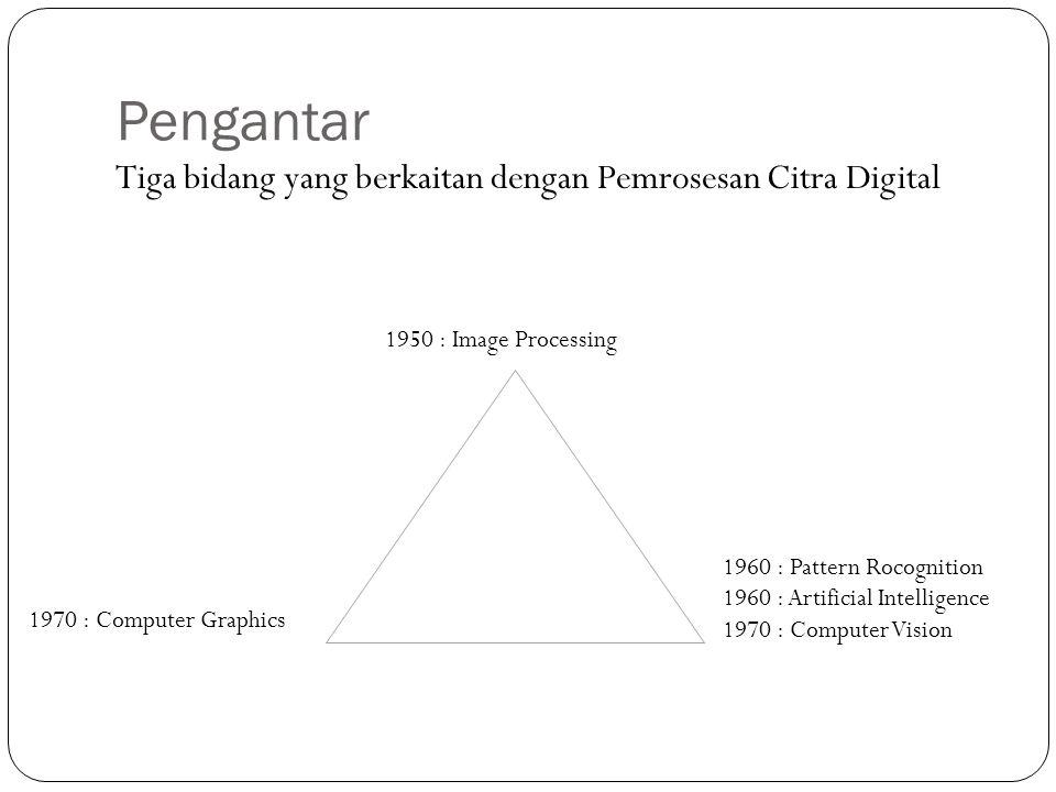 Pengantar Tiga bidang yang berkaitan dengan Pemrosesan Citra Digital 1950 : Image Processing 1970 : Computer Graphics 1960 : Pattern Rocognition 1960