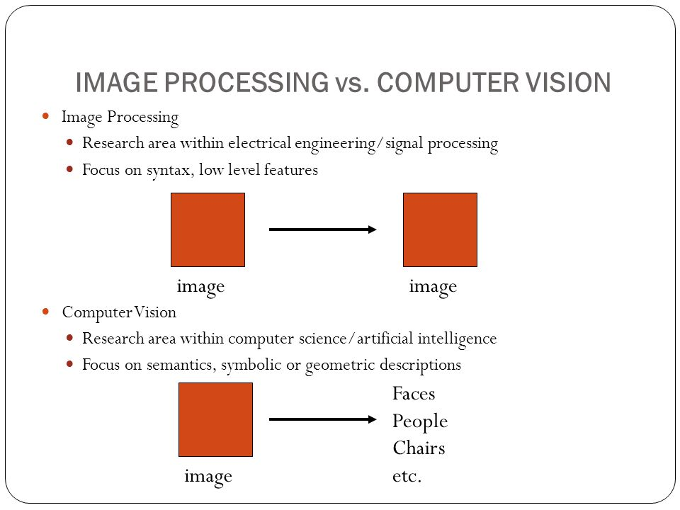 IMAGE PROCESSING vs.