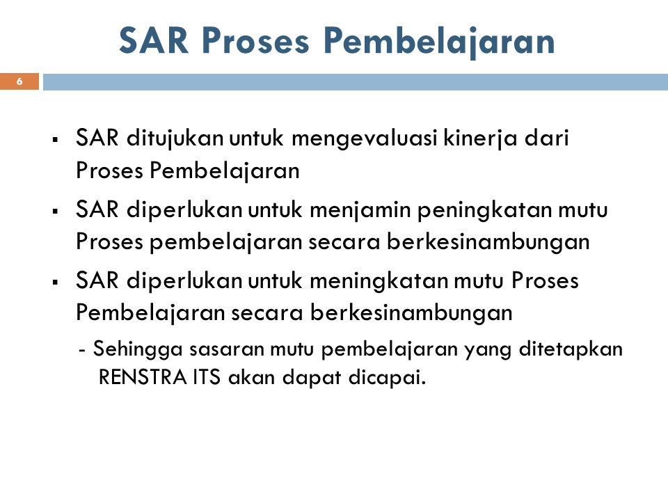 Jenis SAR Proses Pembelajaran SAR Proses Pembelajaran diberlakukan untuk Program Studi S2, S1, D4, dan D3 dengan membagi 5 (lima) level: 1.SAR 1: SAR ITS 2.SAR 2: SAR Fakultas, SAR Pascasarjana 3.SAR 3: SAR Jurusan, SAR MMT, SAR UPMB, SAR UPMS 4.SAR 4: SAR Rumpun Mata Kuliah (RMK) S2, SAR RMK S2 MMT, SAR RMK S1, SAR RMK D4, SAR RMK D3, SAR Mata Kuliah UPMB, dan SAR Mata Kuluah UPMB 5.SAR 5: SAR Dosen 7