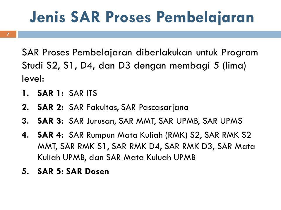 Jenis SAR Proses Pembelajaran SAR Proses Pembelajaran diberlakukan untuk Program Studi S2, S1, D4, dan D3 dengan membagi 5 (lima) level: 1.SAR 1: SAR
