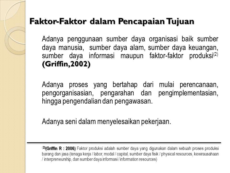 Faktor-Faktor dalam Pencapaian Tujuan (Griffin,2002) Adanya penggunaan sumber daya organisasi baik sumber daya manusia, sumber daya alam, sumber daya keuangan, sumber daya informasi maupun faktor-faktor produksi (2) (Griffin,2002) Adanya proses yang bertahap dari mulai perencanaan, pengorganisasian, pengarahan dan pengimplementasian, hingga pengendalian dan pengawasan.