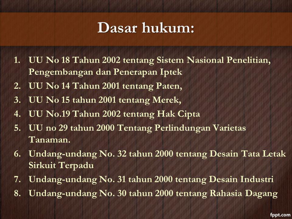 Dasar hukum: 1.UU No 18 Tahun 2002 tentang Sistem Nasional Penelitian, Pengembangan dan Penerapan Iptek 2.UU No 14 Tahun 2001 tentang Paten, 3.UU No 1