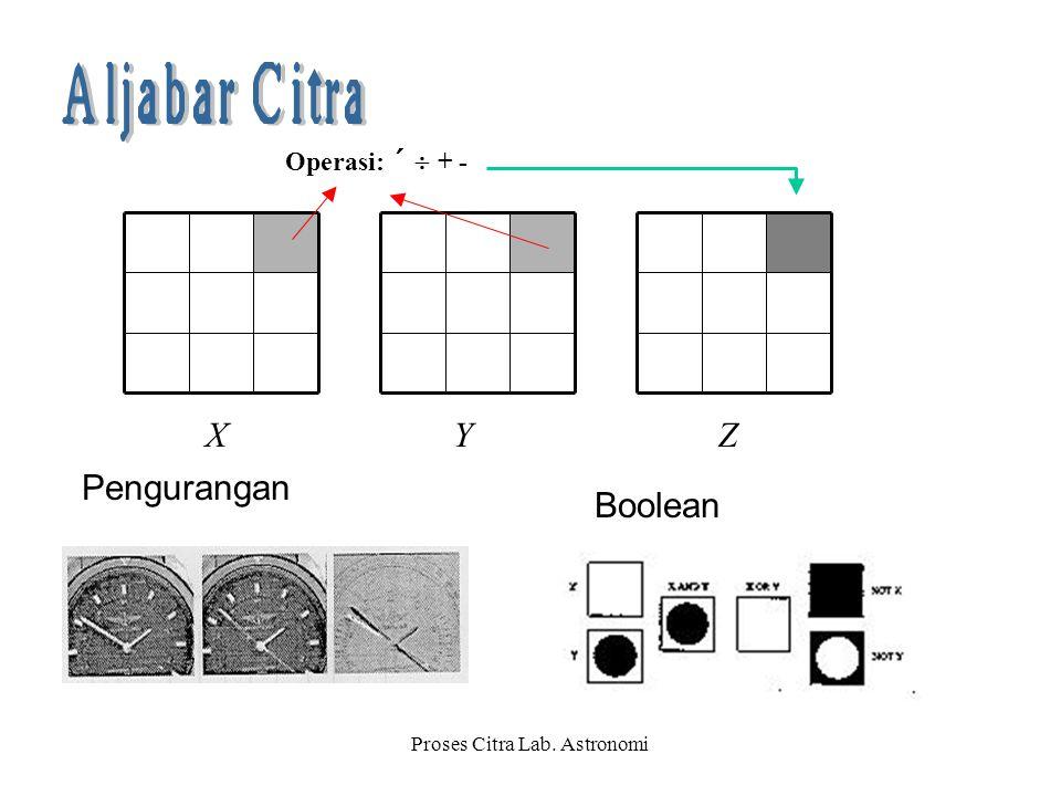 Proses Citra Lab.