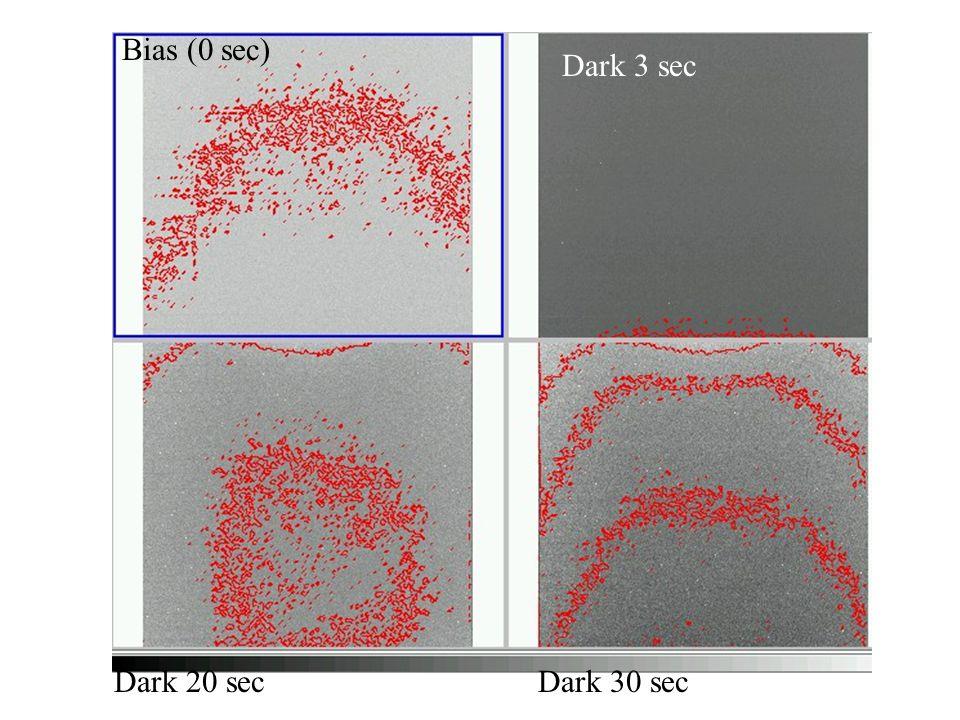 Bias (0 sec) Dark 3 sec Dark 20 secDark 30 sec