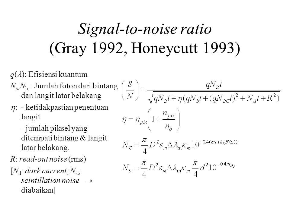 Signal-to-noise ratio (Gray 1992, Honeycutt 1993) q( ): Efisiensi kuantum N s,N b : Jumlah foton dari bintang dan langit latar belakang  :- ketidakpastian penentuan langit - jumlah piksel yang ditempati bintang & langit latar belakang.