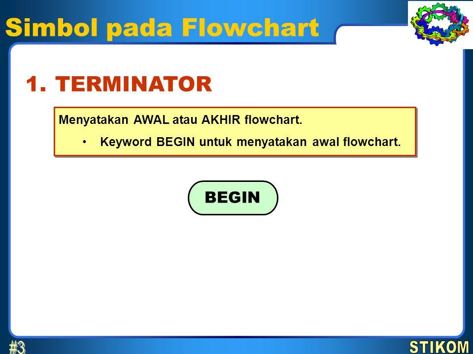 Simbol pada Flowchart Menyatakan AWAL atau AKHIR flowchart. Keyword BEGIN untuk menyatakan awal flowchart. Menyatakan AWAL atau AKHIR flowchart. Keywo
