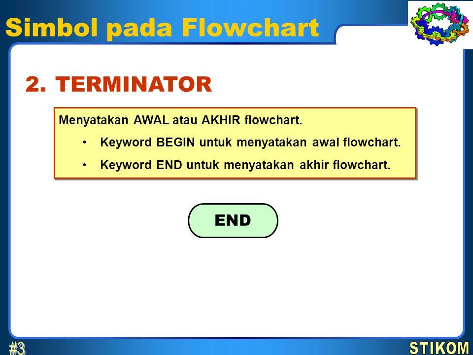 Simbol pada Flowchart Menyatakan AWAL atau AKHIR flowchart. Keyword BEGIN untuk menyatakan awal flowchart. Keyword END untuk menyatakan akhir flowchar