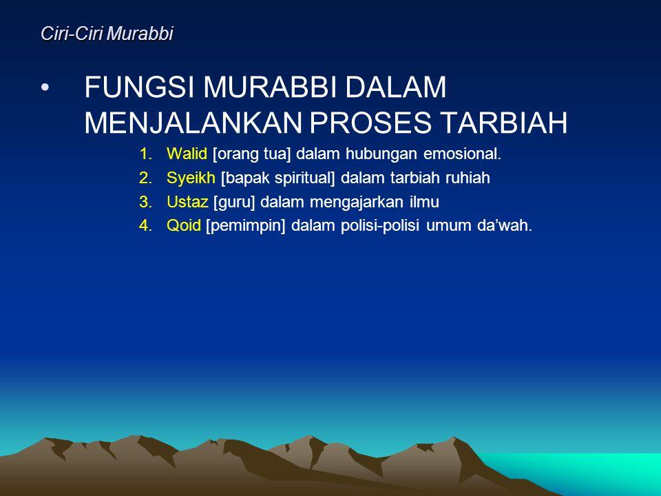 Ciri-Ciri Murabbi KRITERIA DAN SIFAT-SIFAT MUROBBI SUKSES 1.Memiliki ilmu 2.Murobbi harus lebih tinggi kualitasnya dari mutarobbi 3.Mampu mentransformasikan apa-apa yang dimiliki 4.Memiliki kemampuan memimpin [al-qudroh 'alal qiadah] 5.Memiliki kemampuan memantau [al-qudroh 'alal mutaba'ah] 6.Memiliki kemampuan menilai [al-qudroh 'alat taqwim] 7.Memiliki kemampuan membina hubungan emosional [al-qudroh 'ala binaal-'laqoh al-insaniah]