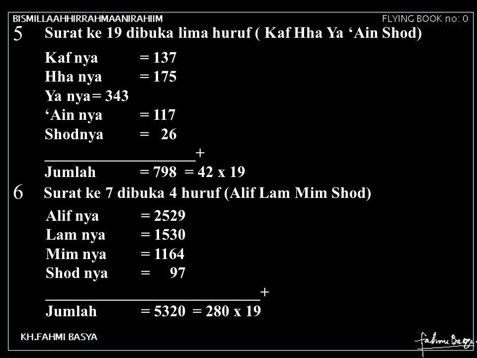 5 Surat ke 19 dibuka lima huruf ( Kaf Hha Ya 'Ain Shod) Kaf nya= 137 Hha nya= 175 Ya nya= 343 'Ain nya= 117 Shodnya= 26 ___________________+ Jumlah= 7