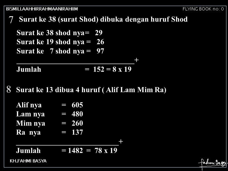 7 Surat ke 38 (surat Shod) dibuka dengan huruf Shod Surat ke 38 shod nya= 29 Surat ke 19 shod nya = 26 Surat ke 7 shod nya = 97 ______________________