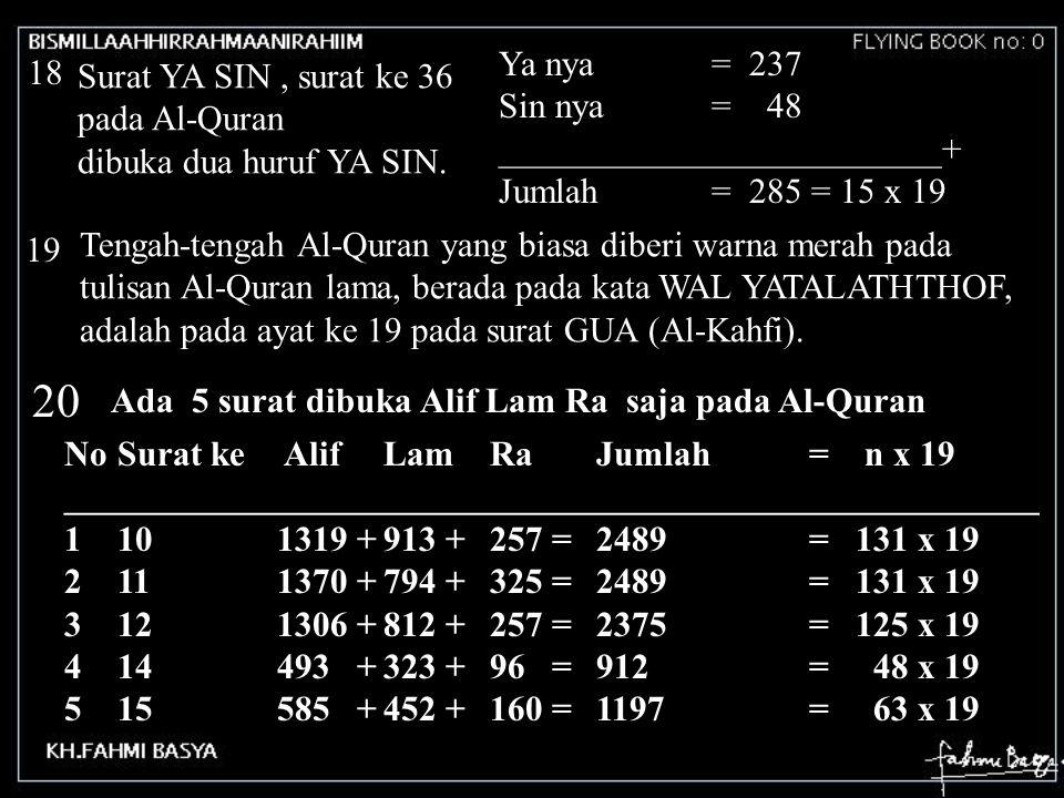 18 Surat YA SIN, surat ke 36 pada Al-Quran dibuka dua huruf YA SIN. Ya nya= 237 Sin nya= 48 _________________________+ Jumlah= 285 = 15 x 19 19 Tengah
