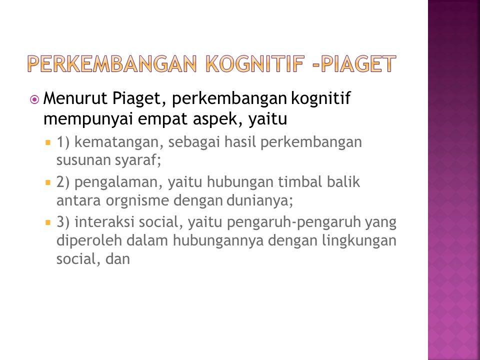  Menurut Piaget, perkembangan kognitif mempunyai empat aspek, yaitu  1) kematangan, sebagai hasil perkembangan susunan syaraf;  2) pengalaman, yait