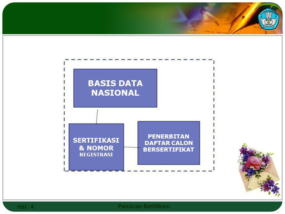 YA TIDAK YA SERTIFIKASI & NOMOR REGISTRASI BASIS DATA NASIONAL PENERBITAN DAFTAR CALON BERSERTIFIKAT PROGRAM PENYIAPAN PROSES LISENSI Panduan Sertifikasi Hal.: 4
